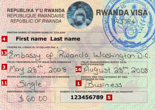 Rwanda-visa